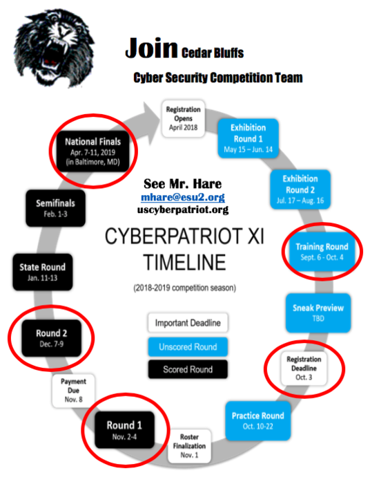 Cyber Security Competition Team